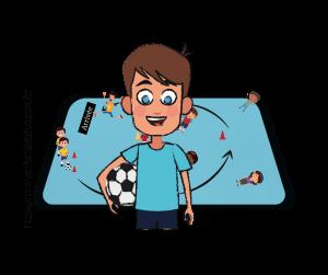 règle du kick-ball (variante de la thèque)